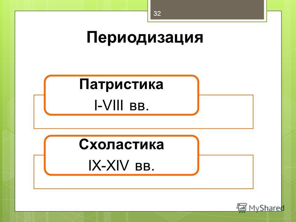 Периодизация Патристика I-VIII вв. Схоластика IX-XIV вв. 32
