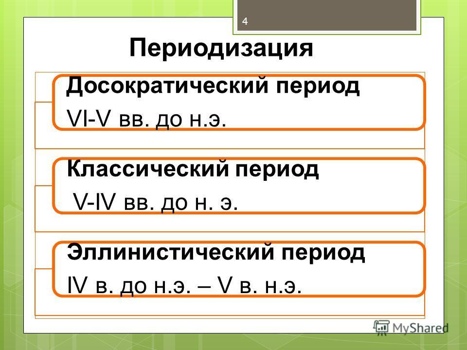 Периодизация Досократический период VI-V вв. до н.э. Классический период V-IV вв. до н. э. Эллинистический период IV в. до н.э. – V в. н.э. 4