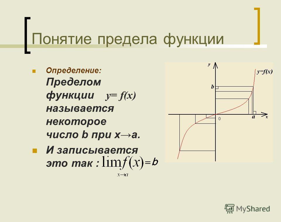 Понятие предела функции Определение: Пределом функции y= f(x) называется некоторое число b при xa. И записывается это так :