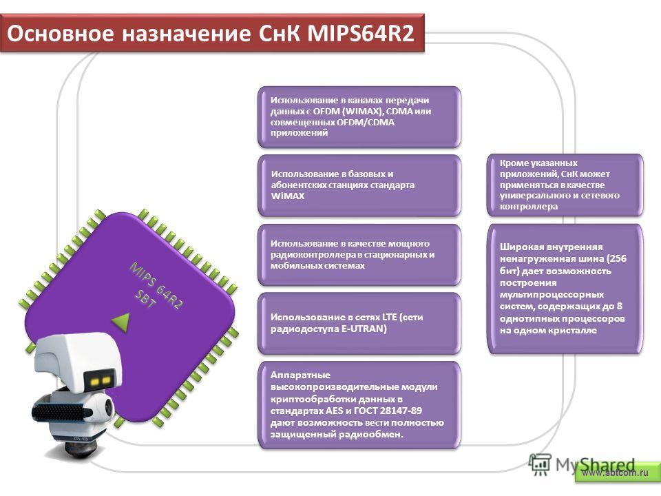 Основное назначение СнК MIPS64R2 www.sbtcom.ru Использование в каналах передачи данных с OFDM (WIMAX), CDMA или совмещенных OFDM/CDMA приложений Использование в базовых и абонентских станциях стандарта WiMAX Использование в качестве мощного радиоконт