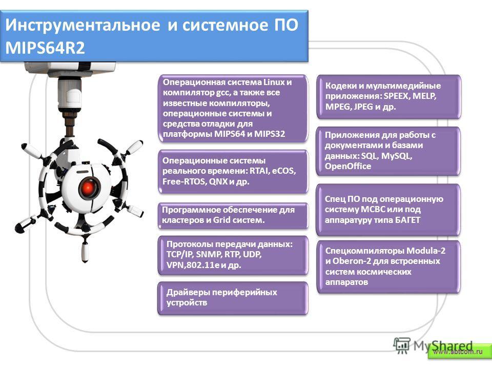 Инструментальное и системное ПО MIPS64R2 www.sbtcom.ru Операционная система Linux и компилятор gcc, а также все известные компиляторы, операционные системы и средства отладки для платформы MIPS64 и MIPS32 Операционные системы реального времени: RTAI,
