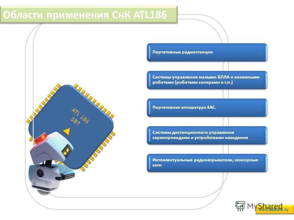 Области применения СнК ATL186 Портативные радиостанции Системы управления малыми БПЛА и наземными роботами (роботами саперами и т.п.) Портативная аппаратура ЗАС. Системы дистанционного управления сервоприводами и устройствами наведения Интеллектуальн