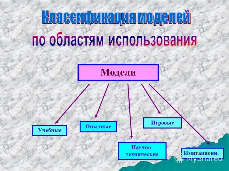 Модели Учебные Опытные Научно- технические Игровые Имитационн.