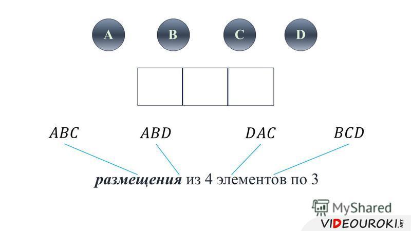 A B CDA B C размещения из 4 элементов по 3