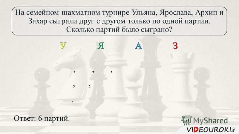 На семейном шахматном турнире Ульяна, Ярослава, Архип и Захар сыграли друг с другом только по одной партии. Сколько партий было сыграно?,,,,,. Ответ: 6 партий.