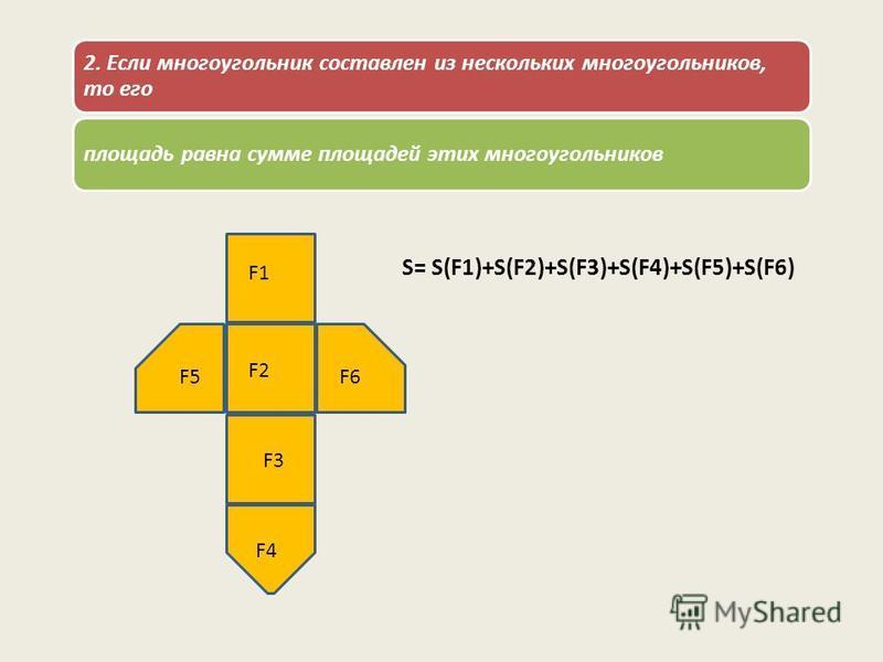 2. Если многоугольник составлен из нескольких многоугольников, то его площадь равна сумме площадей этих многоугольников F1 F2 F3 F4 F5F6 S= S(F1)+S(F2)+S(F3)+S(F4)+S(F5)+S(F6)