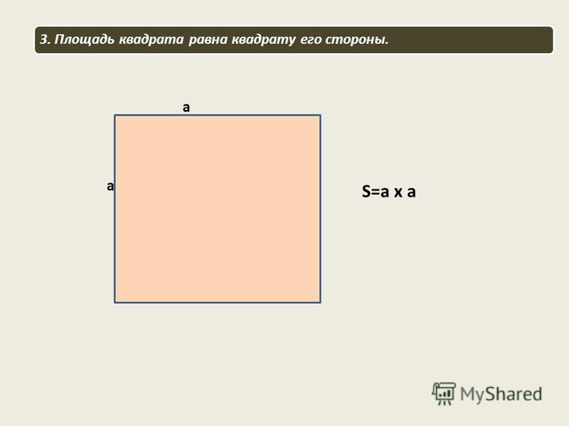 3. Площадь квадрата равна квадрату его стороны. а а S=a x a