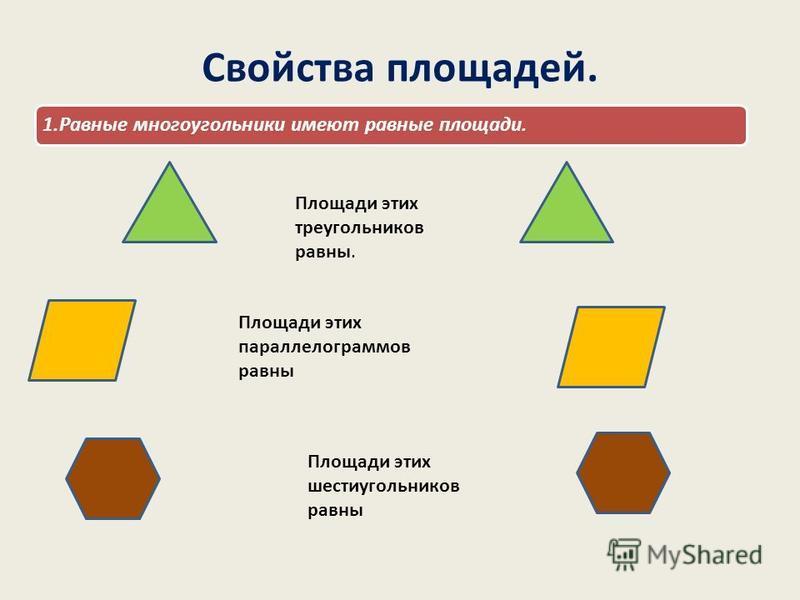 Свойства площадей. 1. Равные многоугольники имеют равные площади. Площади этих треугольников равны. Площади этих параллелограммов равны Площади этих шестиугольников равны