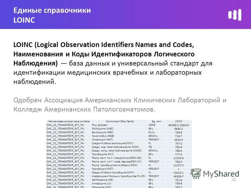 LOINC (Logical Observation Identifiers Names and Codes, Наименования и Коды Идентификаторов Логического Наблюдения) база данных и универсальный стандарт для идентификации медицинских врачебных и лабораторных наблюдений. Одобрен Ассоциация Американски