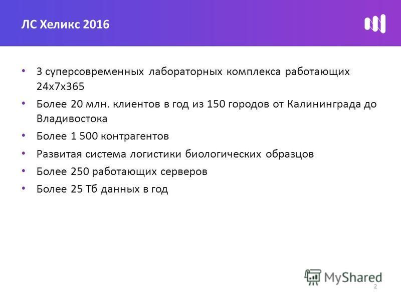 3 суперсовременных лабораторных комплекса работающих 24 х 7 х 365 Более 20 млн. клиентов в год из 150 городов от Калининграда до Владивостока Более 1 500 контрагентов Развитая система логистики биологических образцов Более 250 работающих серверов Бол