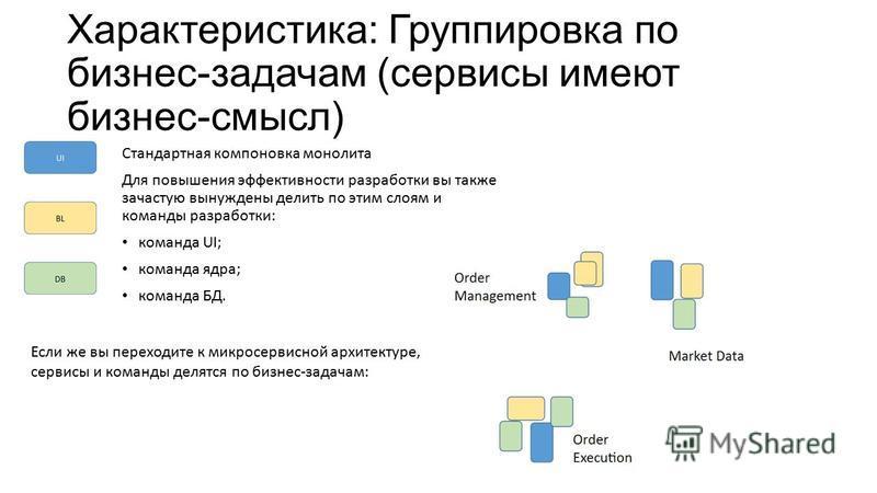 Характеристика: Группировка по бизнес-задачам (сервисы имеют бизнес-смысл) Стандартная компоновка монолита Для повышения эффективности разработки вы также зачастую вынуждены делить по этим слоям и команды разработки: команда UI; команда ядра; команда