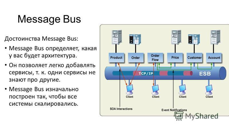 Message Bus Достоинства Message Bus: Message Bus определяет, какая у вас будет архитектура. Он позволяет легко добавлять сервисы, т. к. одни сервисы не знают про другие. Message Bus изначально построен так, чтобы все системы скалировались.