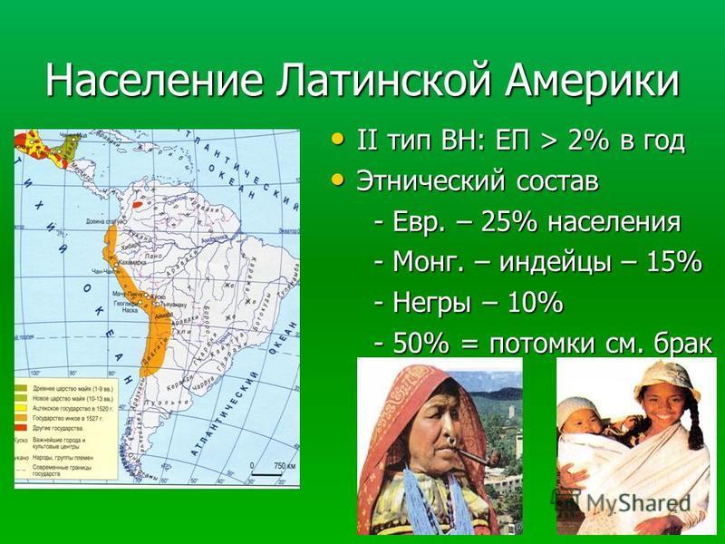 Население Латинской Америки II тип ВН: ЕП > 2% в год II тип ВН: ЕП > 2% в год Этнический состав Этнический состав - Евр. – 25% населения - Евр. – 25% населения - Монг. – индейцы – 15% - Монг. – индейцы – 15% - Негры – 10% - Негры – 10% - 50% = потомк