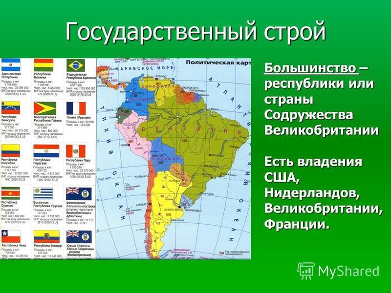 Государственный строй Большинство – республики или страны Содружества Великобритании Есть владения США, Нидерландов, Великобритании, Франции.