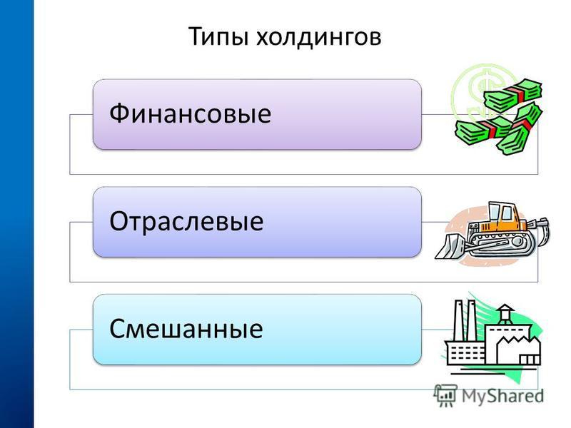 Финансовые ОтраслевыеСмешанные Типы холдингов