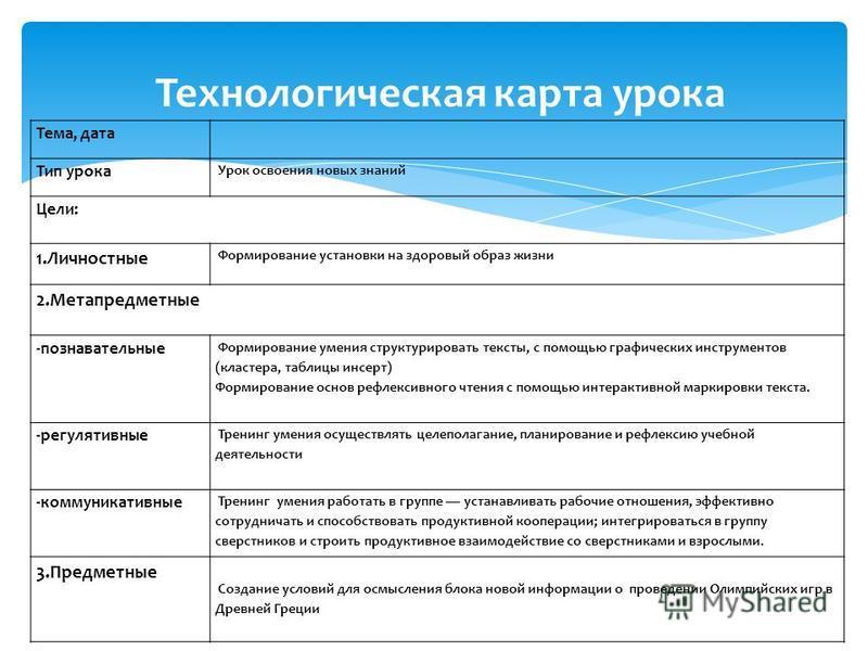 Тема, дата Тип урока Урок освоения новых знаний Цели: 1. Личностные Формирование установки на здоровый образ жизни 2. Метапредметные -познавательные Формирование умения структурировать тексты, с помощью графических инструментов (кластера, таблицы инс