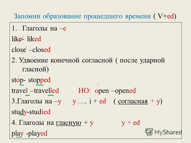 Словообразование в английском языке 5 таблиц с примерами