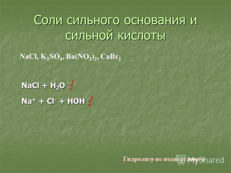 Соли сильного основания и сильной кислоты NaCl + H 2 O NaCl + H 2 O Na + + Cl - + HOH Na + + Cl - + HOH Гидролизу не подвергаются NaCl, K 2 SO 4, Ba(NO 3 ) 2, CaBr 2