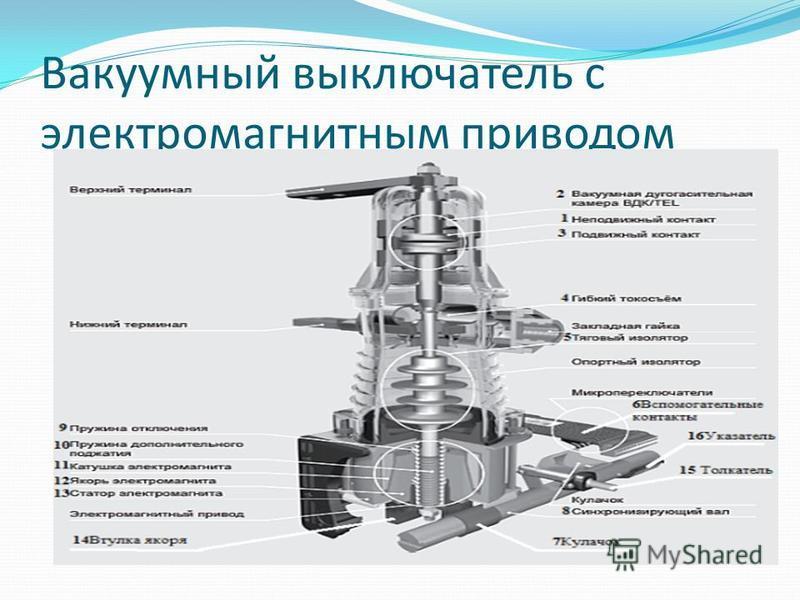 Вакуумный выключатель с электромагнитным приводом