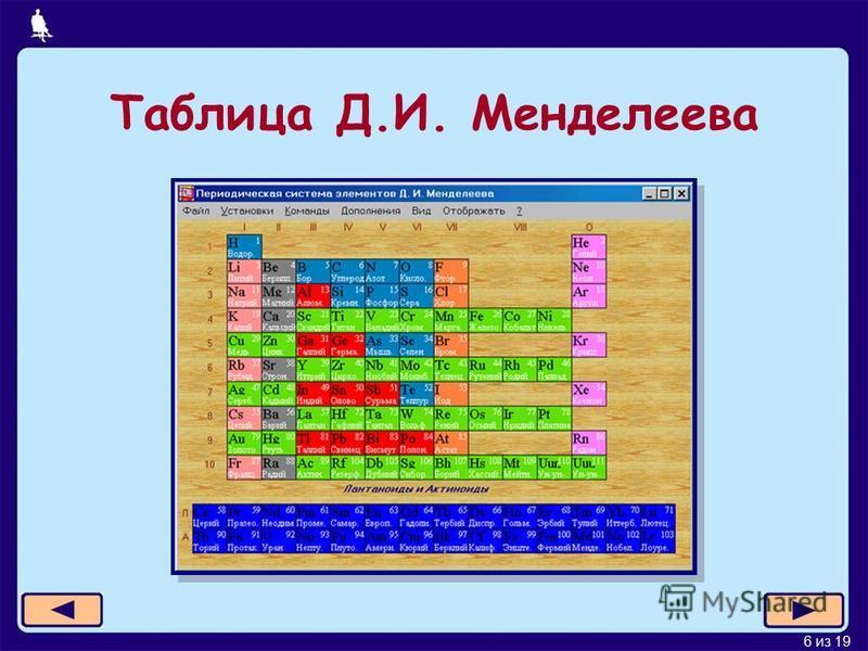 6 из 19 Таблица Д.И. Менделеева