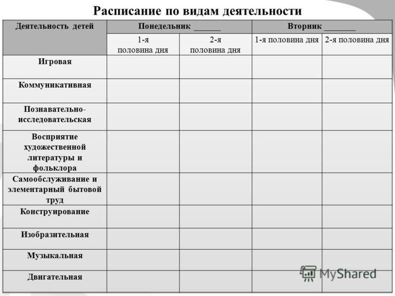 Расписание по видам деятельности