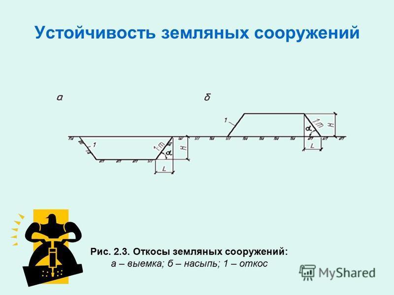 Устойчивость земляных сооружений Рис. 2.3. Откосы земляных сооружений: а – выемка; б – насыпь; 1 – откос