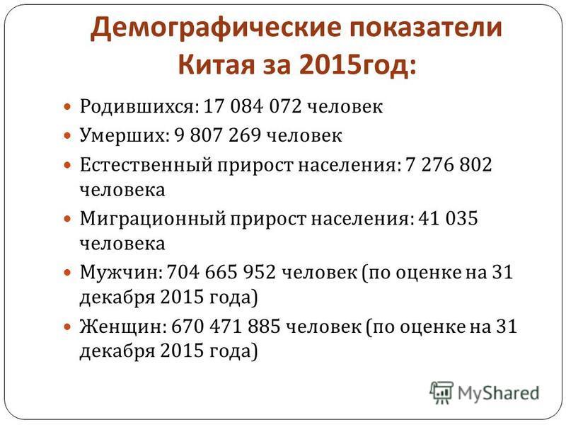 Демографические показатели Китая за 2015 год : Родившихся : 17 084 072 человек Умерших : 9 807 269 человек Естественный прирост населения : 7 276 802 человека Миграционный прирост населения : 41 035 человека Мужчин : 704 665 952 человек ( по оценке н