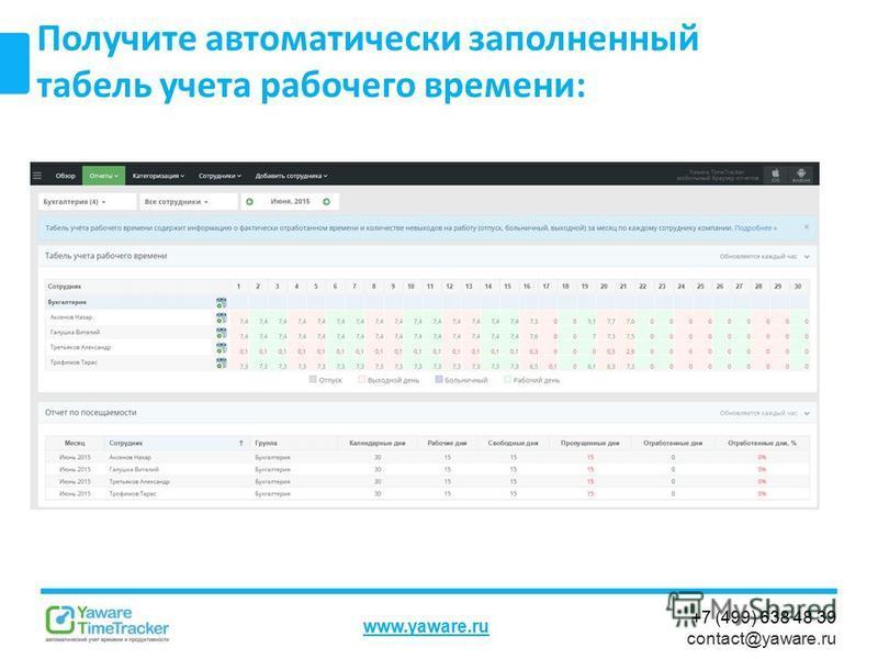 +7 (499) 638 48 39 contact@yaware.ru www.yaware.ru Получите автоматически заполненный табель учета рабочего времени: