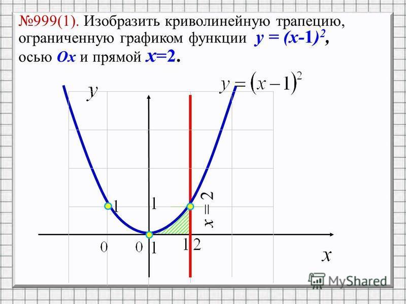 999(1). Изобразить криволинейную трапецию, ограниченную графиком функции y = (x-1) 2, осью Ox и прямой x =2. x = 2