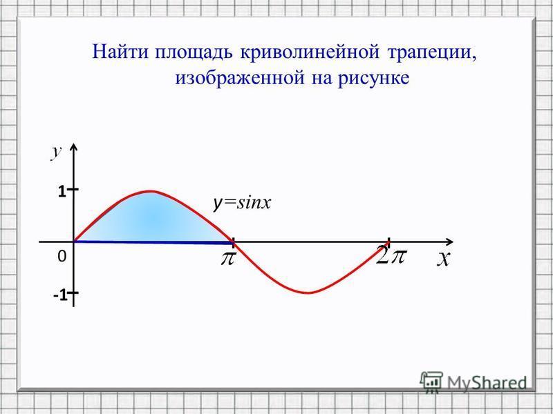 Найти площадь криволинейной трапеции, изображенной на рисунке 0 y =sinx I I 1