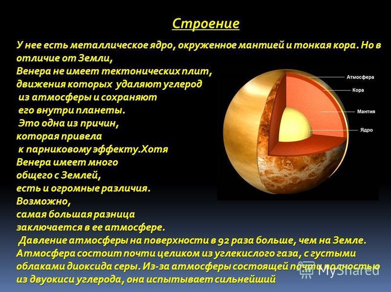 Строение У нее есть металлическое ядро, окруженное мантией и тонкая кора. Но в отличие от Земли, Венера не имеет тектонических плит, движения которых удаляют углерод из атмосферы и сохраняют из атмосферы и сохраняют его внутри планеты. его внутри пла