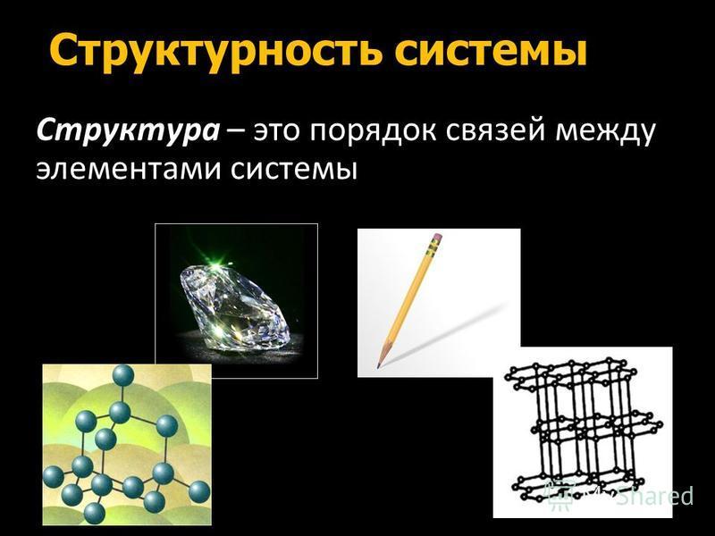 Структурность системы Структура – это порядок связей между элементами системы