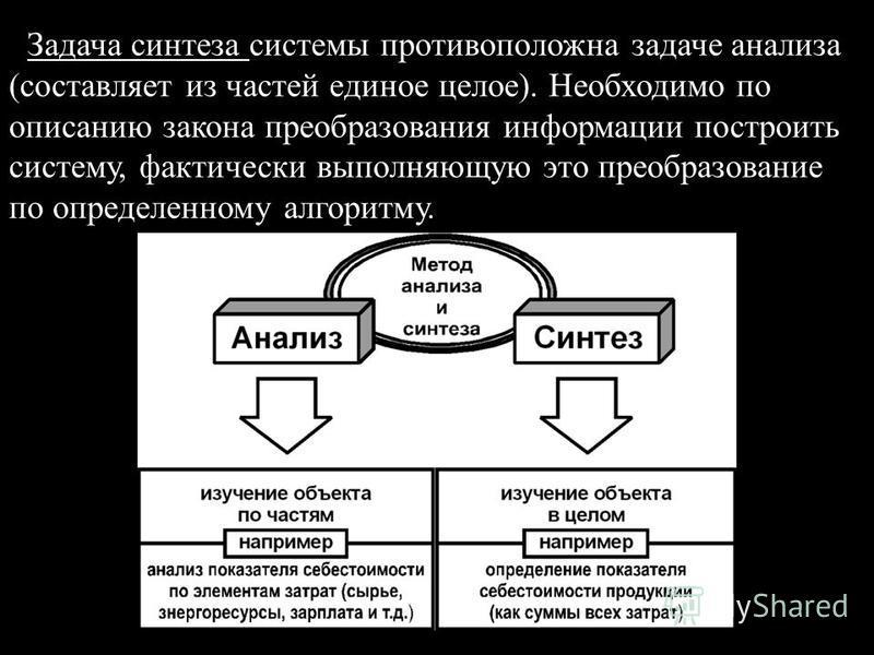 Задача синтеза системы противоположна задаче анализа (составляет из частей единое целое). Необходимо по описанию закона преобразования информации построить систему, фактически выполняющую это преобразование по определенному алгоритму.
