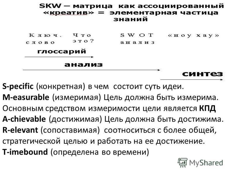 SKW-матрица: КОД преобразования мощности потерь G в полезную мощность P Решая задачи уменьшения мощности потерь G, люди пришли к понятию интеллектуальной собственности и создали институт для ее защиты (WIPO). Основным предметом защиты являются изобре