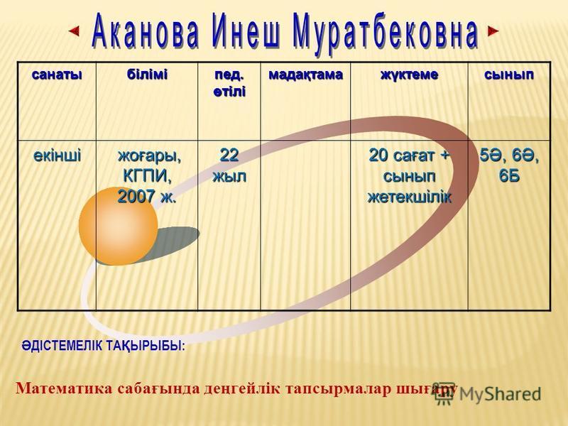 саннатыбілімі пед. өтілі мадақтамажүктемсыныпекінші жоғары, КГПИ, 2007 ж. жоғары, КГПИ, 2007 ж. 22 жил 20 сағат + сынып жетекшілік 5Ә, 6Ә, 6Б Ә ДІСТЕМЕЛІК ТА Қ ЫРЫБЫ: Математика сабағында деңгейлік тапсырмалар шиғару