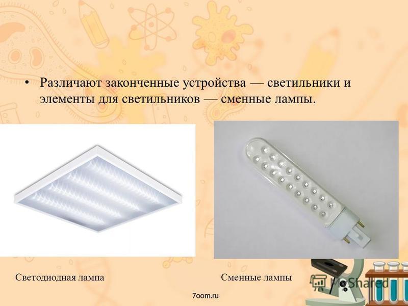 Различают законченные устройства светильники и элементы для светильников сменные лампы. Светодиодная лампа Сменные лампы