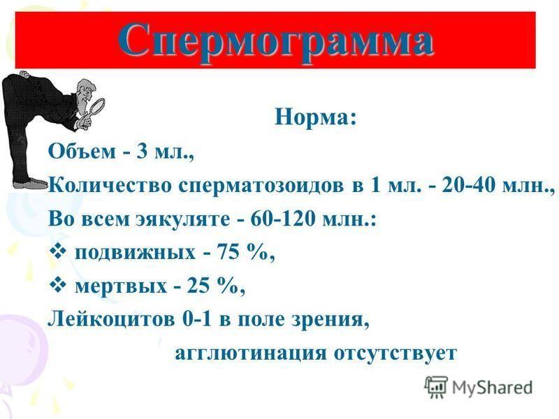 forum-nizkaya-podvizhnost-spermatozoidov