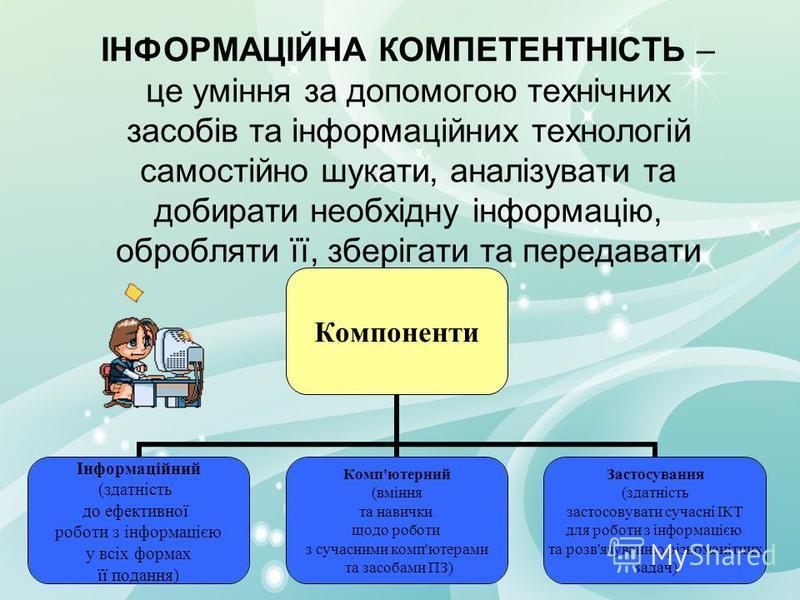 Інформаційно-цифрова компетентність - передбачає впевнене, а водночас критичне застосування інформаційно-комунікаційних технологій (ІКТ) для створення, пошуку, обробки, обміну інформацією на роботі, в публічному просторі та приватному спілкуванні. Ін