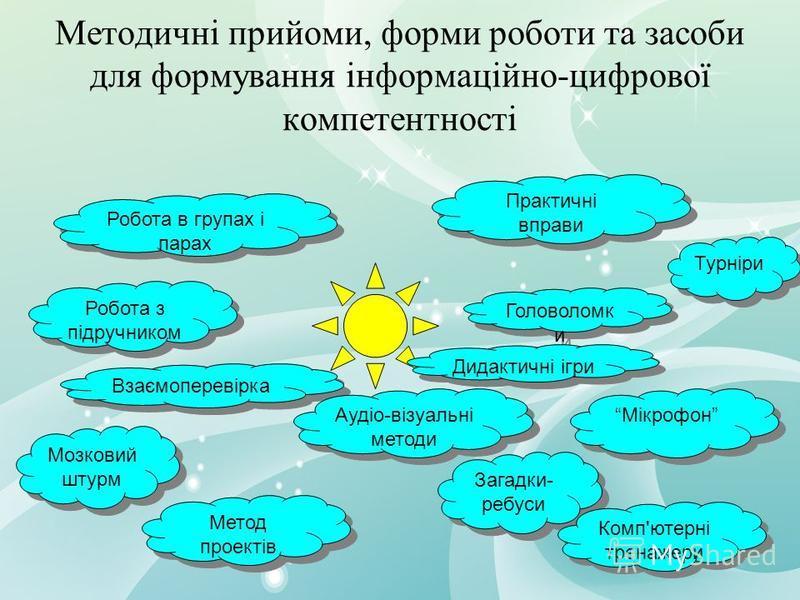 Цифрова компетентність – це здатність вміти використовувати цифрові медіа й ІКТ, розуміти і критично оцінювати різні аспекти цифрових медіа і медіа контенту, а також уміти ефективно комунікувати у різноманітних контекстах Інформаційна і медіа грамотн