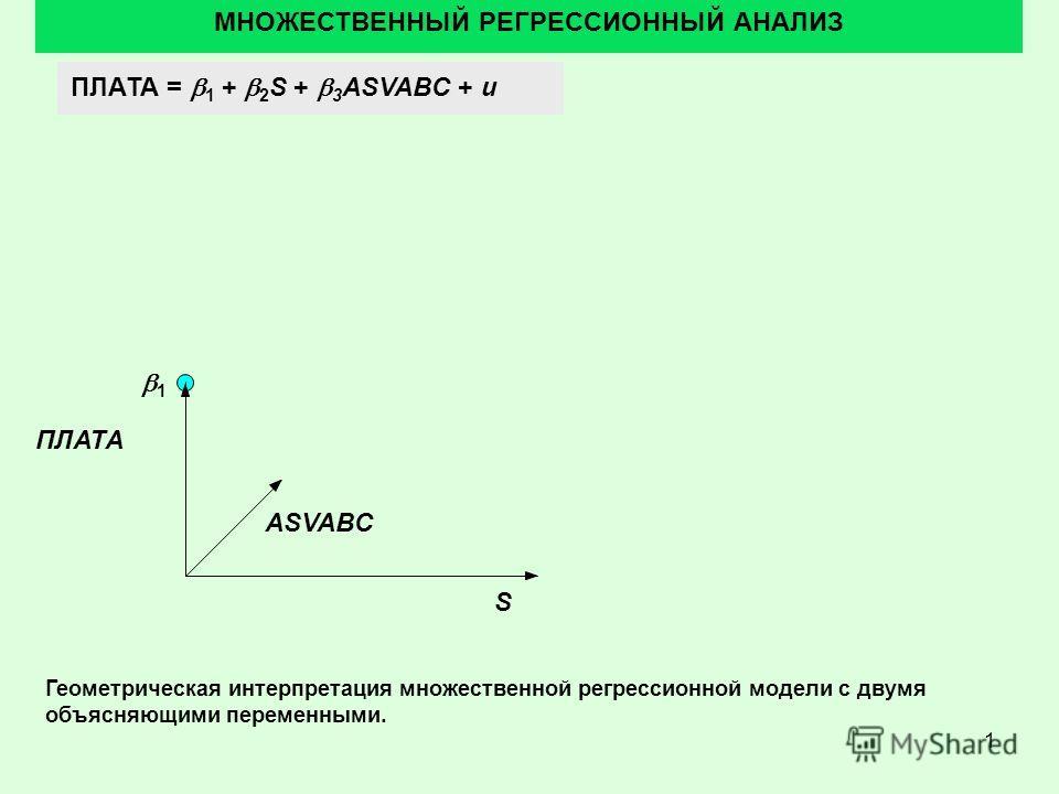 1 МНОЖЕСТВЕННЫЙ РЕГРЕССИОННЫЙ АНАЛИЗ ПЛАТА ASVABC S 1 ПЛАТА = 1 + 2 S + 3 ASVABC + u Геометрическая интерпретация множественной регрессионной модели с двумя объясняющими переменными.