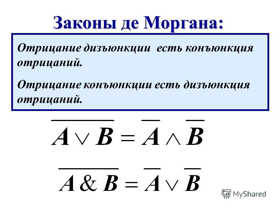Законы де Моргана: Отрицание дизъюнкции есть конъюнкция отрицаний. Отрицание конъюнкции есть дизъюнкция отрицаний.
