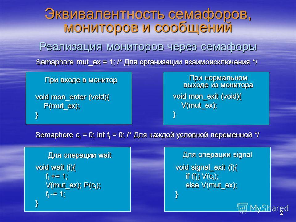 2 Эквивалентность семафоров, мониторов и сообщений Реализация мониторов через семафоры Semaphore mut_ex = 1; /* Для организации взаимоисключения */ При входе в монитор При нормальном выходе из монитора void mon_enter (void){ P(mut_ex); P(mut_ex);} vo