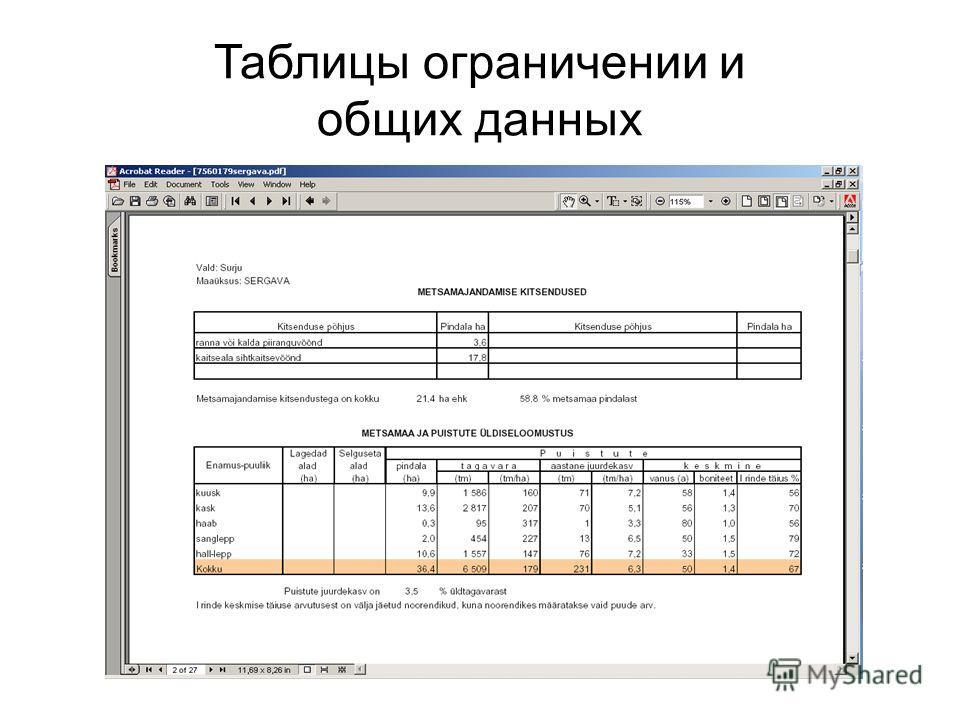 Таблицы ограничении и общих данных