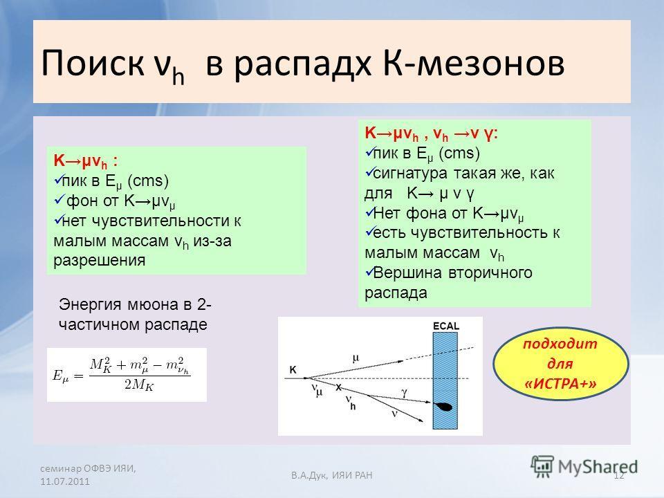 Поиск ν h в распадх К-мезонов семинар ОФВЭ ИЯИ, 11.07.2011 В.A.Дук, ИЯИ РАН12 Kμν h : пик в E μ (cms) фон от Kμν μ нет чувствительности к малым массам ν h из-за разрешения Kμν h, ν h ν γ: пик в E μ (cms) сигнатура такая же, как для K µ ν γ Нет фона о