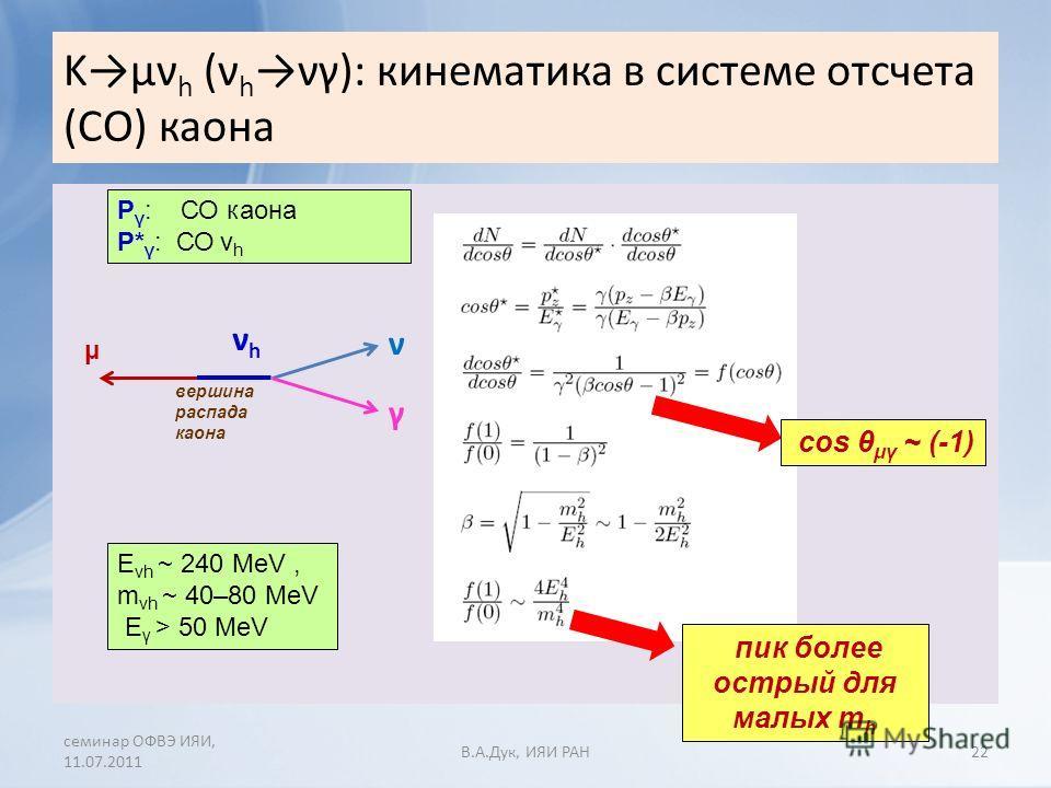 Kµν h (ν h νγ): кинематика в системе отсчета (СО) каона семинар ОФВЭ ИЯИ, 11.07.2011 В.A.Дук, ИЯИ РАН22 νhνh ν γ μ E νh ~ 240 MeV, m νh ~ 40–80 MeV E γ > 50 MeV вершина распада каона P γ : СО каона P* γ : СО ν h cos θ μγ ~ (-1) пик более острый для м