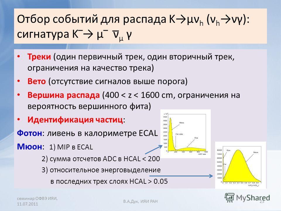 Отбор событий для распада Kµν h (ν h νγ): сигнатура K µ ν μ γ Треки (один первичный трек, один вторичный трек, ограничения на качество трека) Вeто (отсутствие сигналов выше порога) Вершина распада (400 < z < 1600 cm, ограничения на вероятность вершин