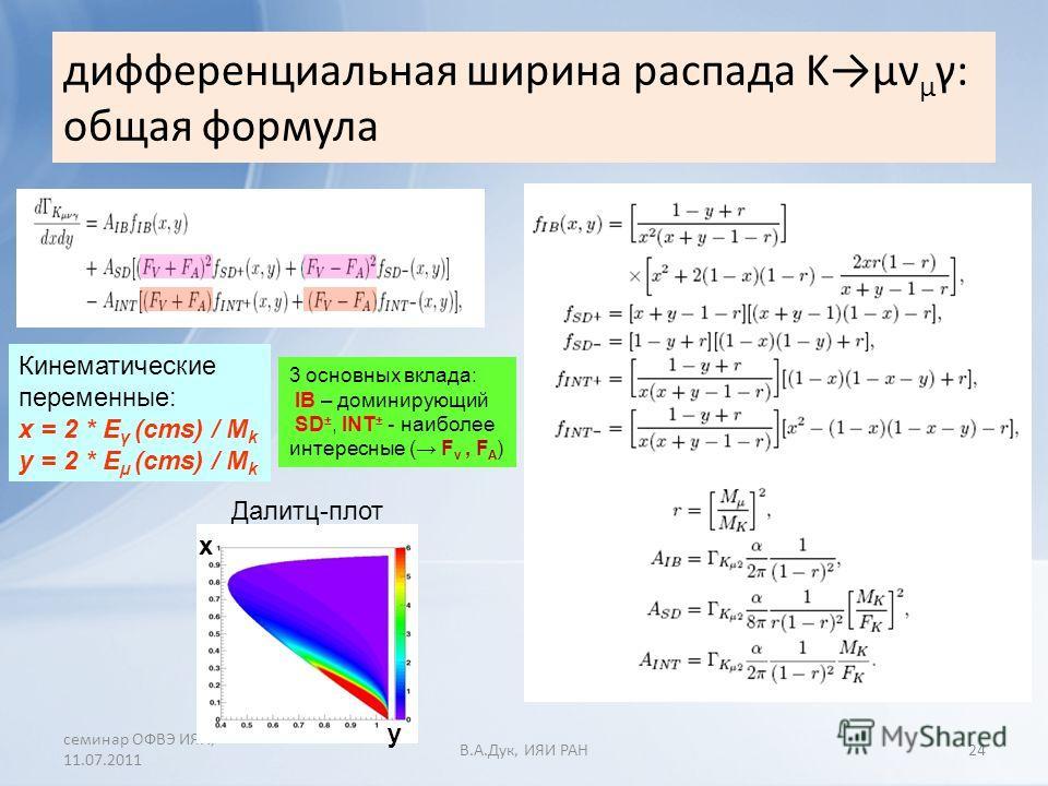 дифференциальная ширина распада Kµν µ γ: общая формула семинар ОФВЭ ИЯИ, 11.07.2011 Кинематические переменные: х = 2 * E γ (cms) / M k y = 2 * E µ (cms) / M k 3 основных вклада: IB – доминирующий SD ±, INT ± - наиболее интересные ( F v, F A ) В.A.Дук