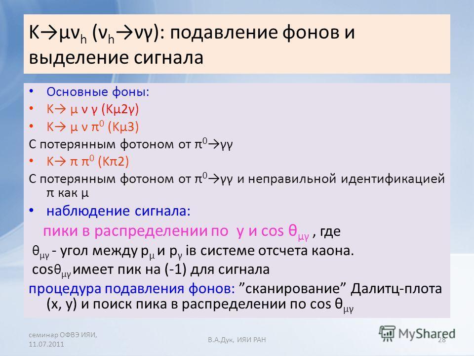 Kµν h (ν h νγ): подавление фонов и выделение сигнала Основные фоны: K µ ν γ (Kµ2γ) K µ ν π 0 (Kµ3) С потерянным фотоном от π 0γγ K π π 0 (Kπ2) С потерянным фотоном от π 0γγ и неправильной идентификацией π как μ наблюдение сигнала: пики в распределени