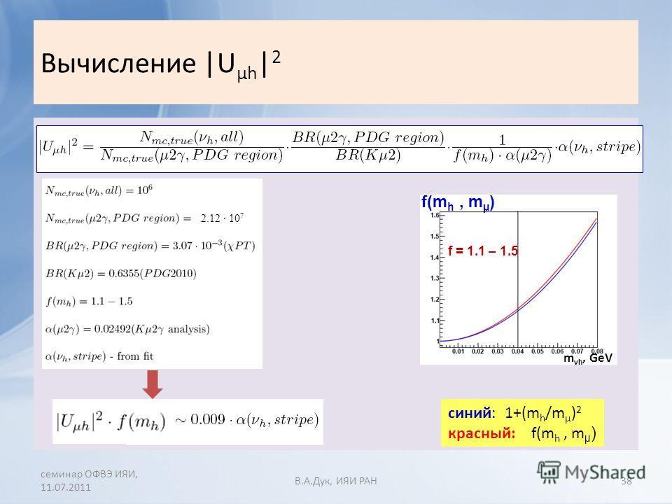 Вычисление |U µh | 2 семинар ОФВЭ ИЯИ, 11.07.2011 В.A.Дук, ИЯИ РАН38 синий: 1+(m h /m μ ) 2 красный: f(m h, m μ ) f(m h, m µ ) m νh, GeV f = 1.1 – 1.5 2.12 · 10 7