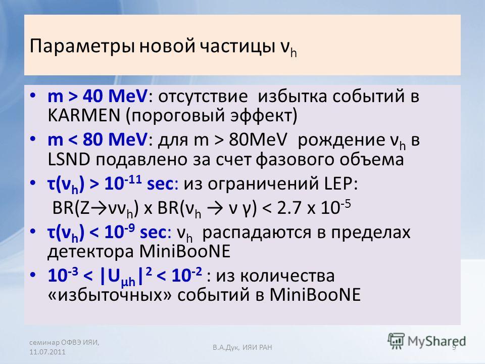 Параметры новой частицы ν h m > 40 MeV: отсутствие избытка событий в KARMEN (пороговый эффект) m 80MeV рождение ν h в LSND подавлено за счет фазового объема τ(ν h ) > 10 -11 sec: из ограничений LEP: BR(Zνν h ) x BR(ν h ν γ) < 2.7 x 10 -5 τ(ν h ) < 10